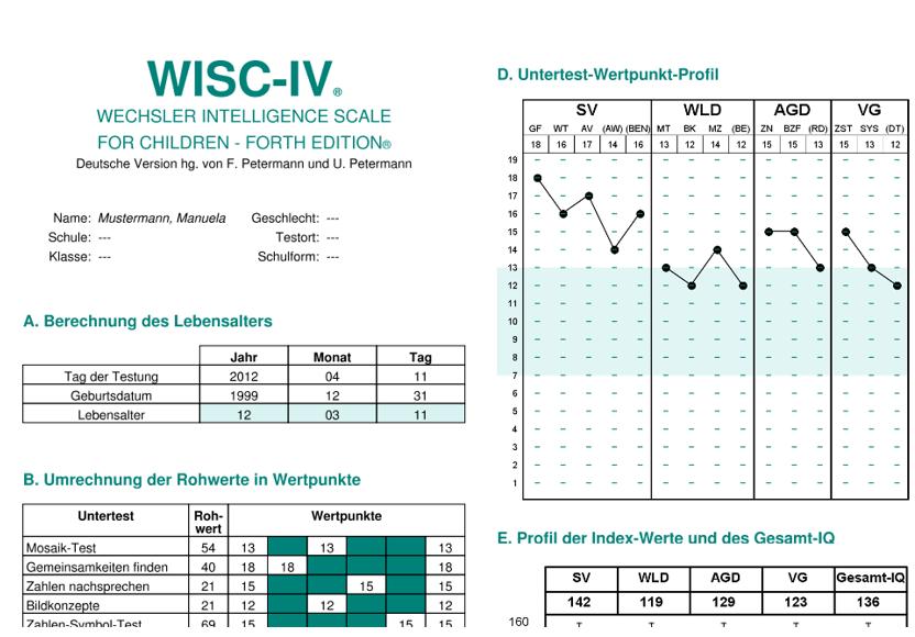 wisc 4 zeka testi